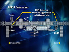 ESP-3 Relocation