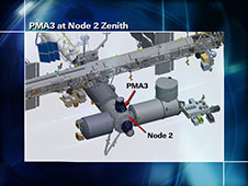 PMA3 at Node 2 Zenith