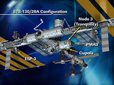 STS-130/20A configuration