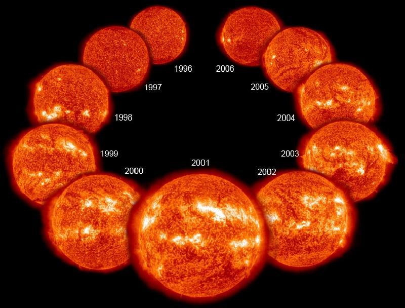 luminosity of the sun. larger image luminosity of the sun