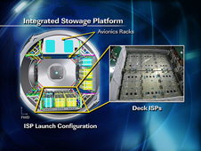 Integrated Stowage Platform