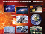 collage illustrating the Sun-Solar System connection