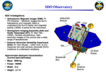 Diagram of SDO and description of some instruments