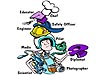Cartoon of astronaut wearing many hats to represent different duties he has on the station