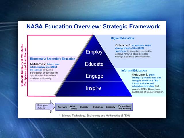 nasa education materials - photo #1