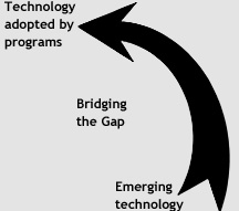 emerging technology arrow bridging the gap up to technology adopted by programs
