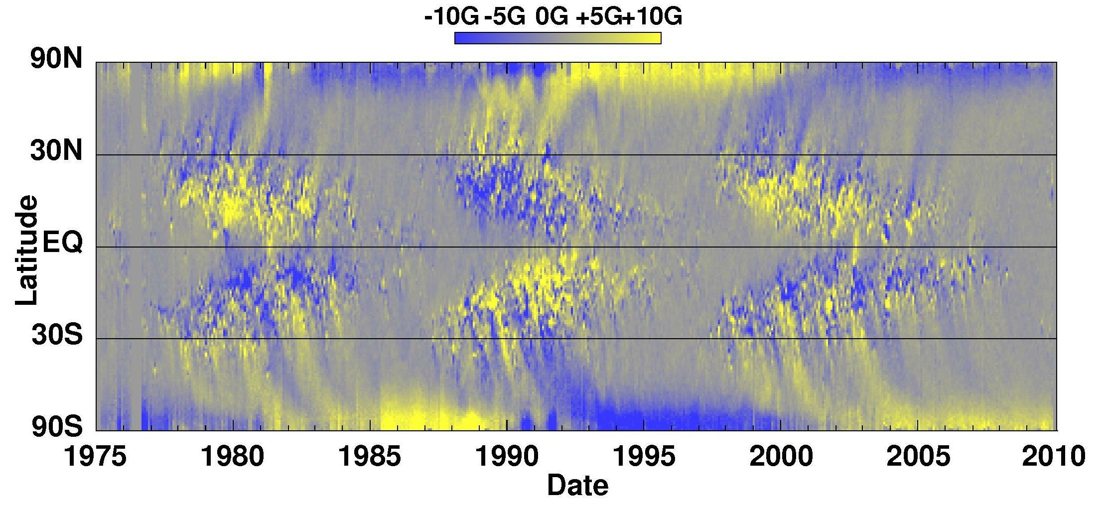 Inversione dei poli magnetici del sole ogni 11 anni