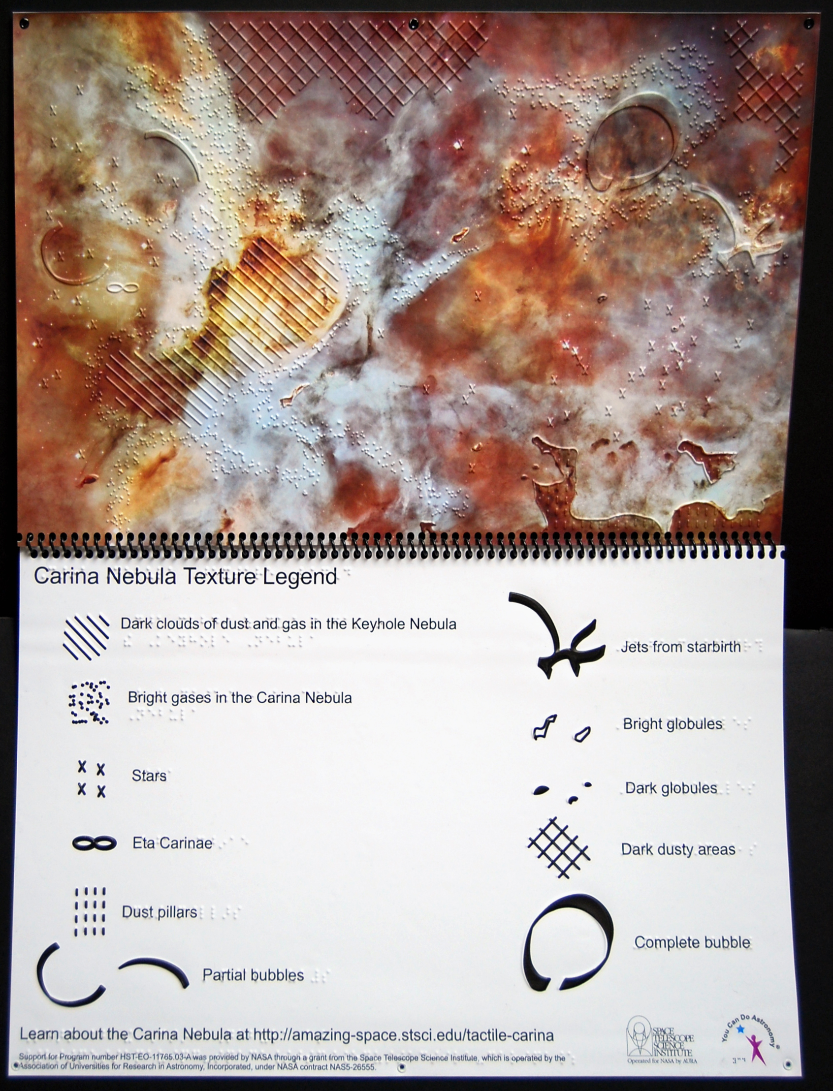 Image Of Embossed Carina Nebula From The Book