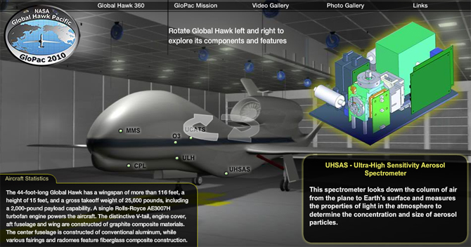 screen capture of the GloPac interactive