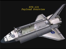 STS-131 Payload Overview