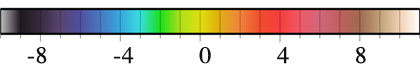 height color bar