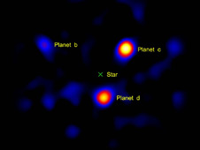 The light from three exoplanets