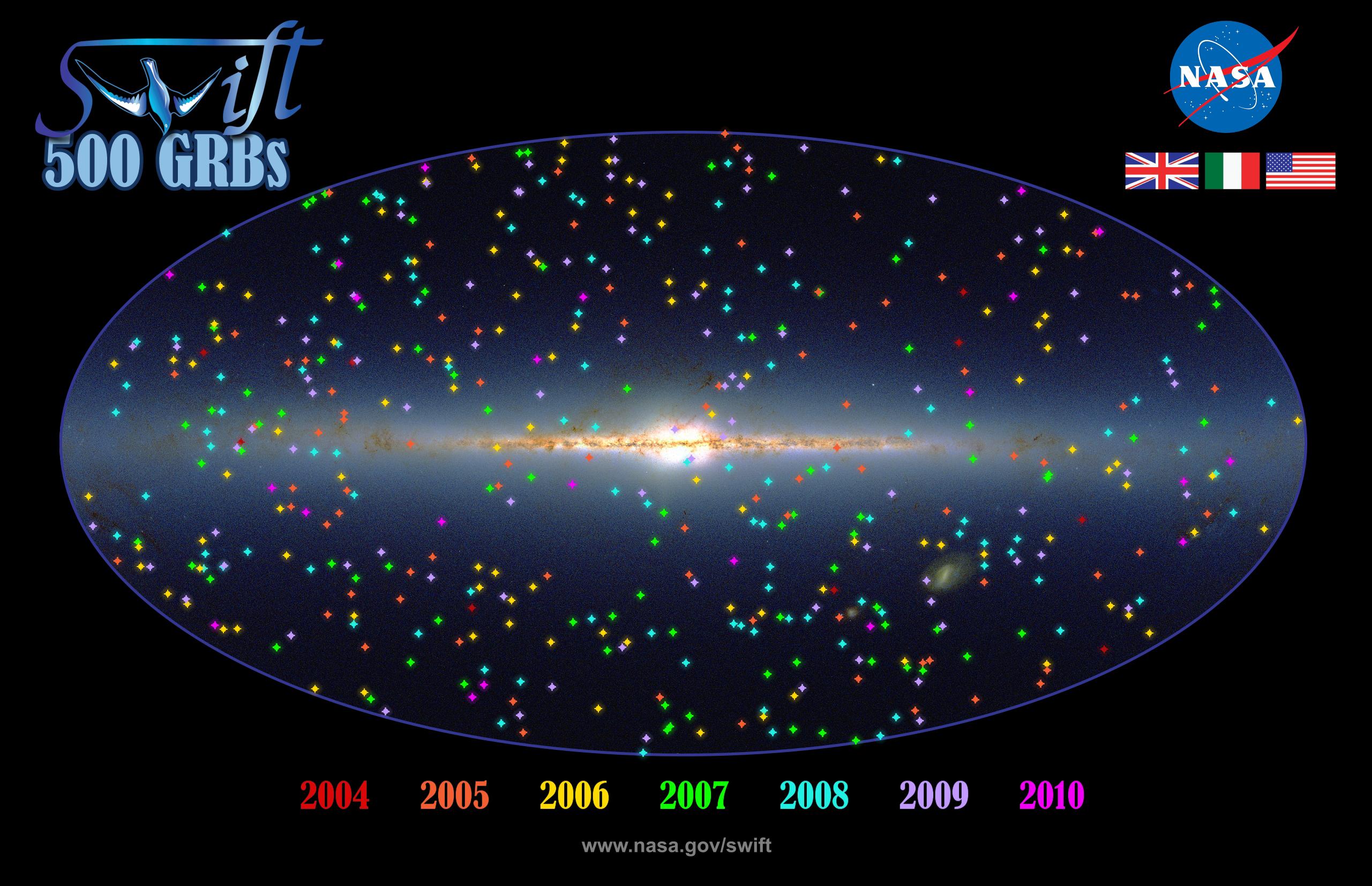NASA - NASA's Swift Catches 500th Gamma-ray Burst