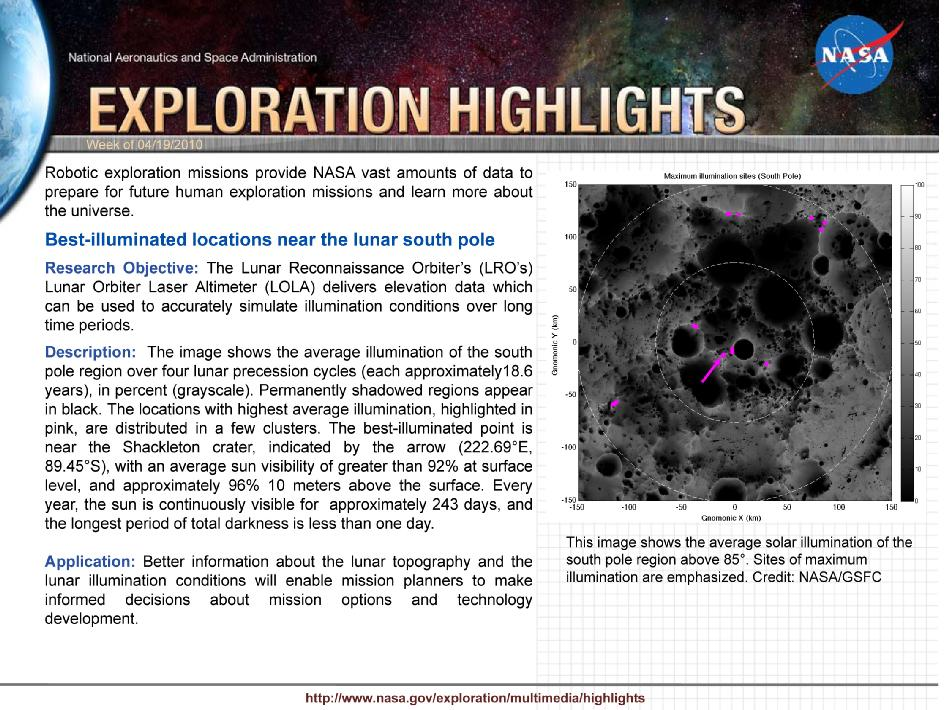Best-illuminated locations near the lunar south pole