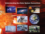 Central image of the Sun and planet Earth with 6 photos representing aspects of modern society affected by solar variance.