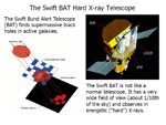 Slide 2 of Gehrels pdf - The Swift BAT Hard X-ray Telescope