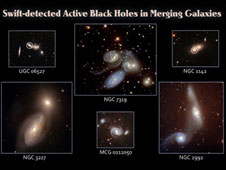 Images of 6 Swift-detected active black holes in merging galaxies with circles indicating the black holes.