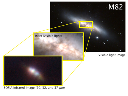Composite infrared image of the central portion of galaxy M82, from SOFIA's First Light flight