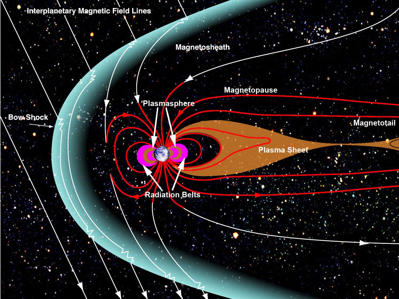 historical overview of false theories about the structure of our universe Term projections for our universe the basics of the theory are scale structure of the universe history of the universe, from the big bang to the.