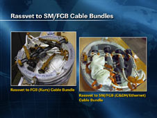 Rassvet to SM/FGB Cable Bundles