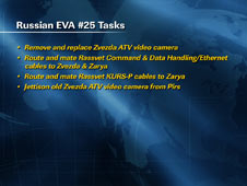 Russian EVA #25 Tasks