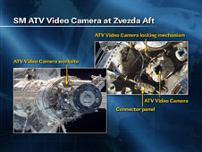 SM ATV Video Camera at Zvezda Aft
