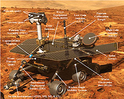 curiosity rover battery - photo #26