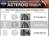 Screenshot of the Asteroid Watch Widget