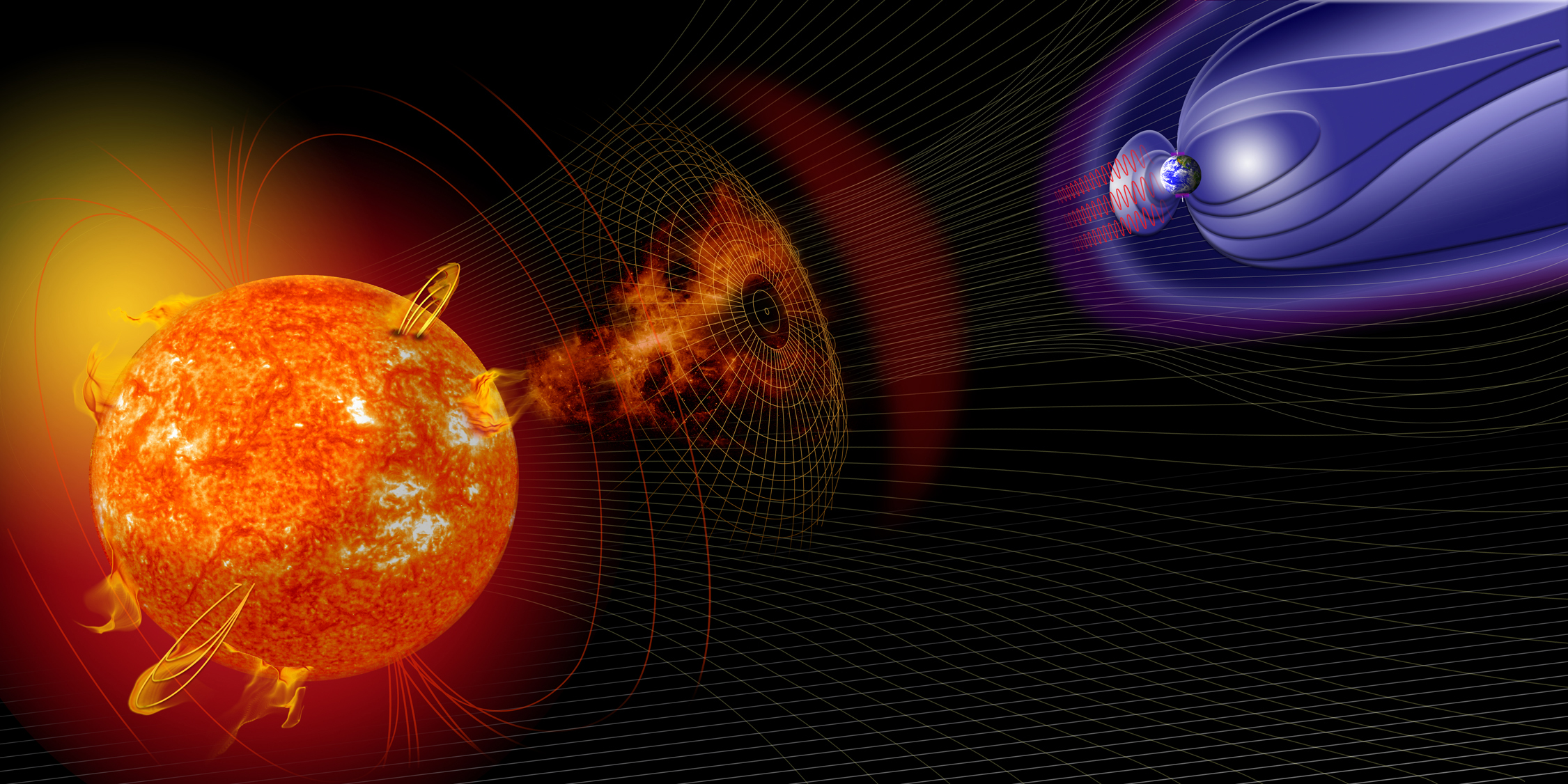 Heliophysics is the study of the Sun and its interactions with Earth