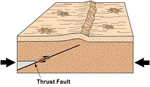 illustration of a lobate scarp thrust fault
