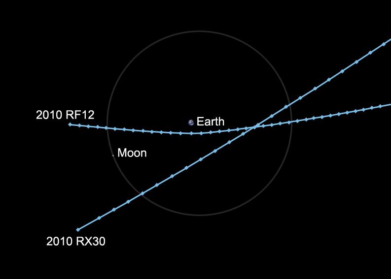 Dos asteroides pasarán entre la Luna y la Tierra este miércoles