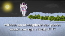 Did You Know, without an atmosphere our planet would average a frosty 0° F?