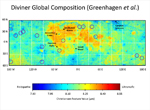 Map showing global compositional variations measured by the Diviner lunar radiometer