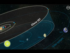 The planetary orbits of the Gliese 581 system compared to those of our own solar system. Image Credit: NSF