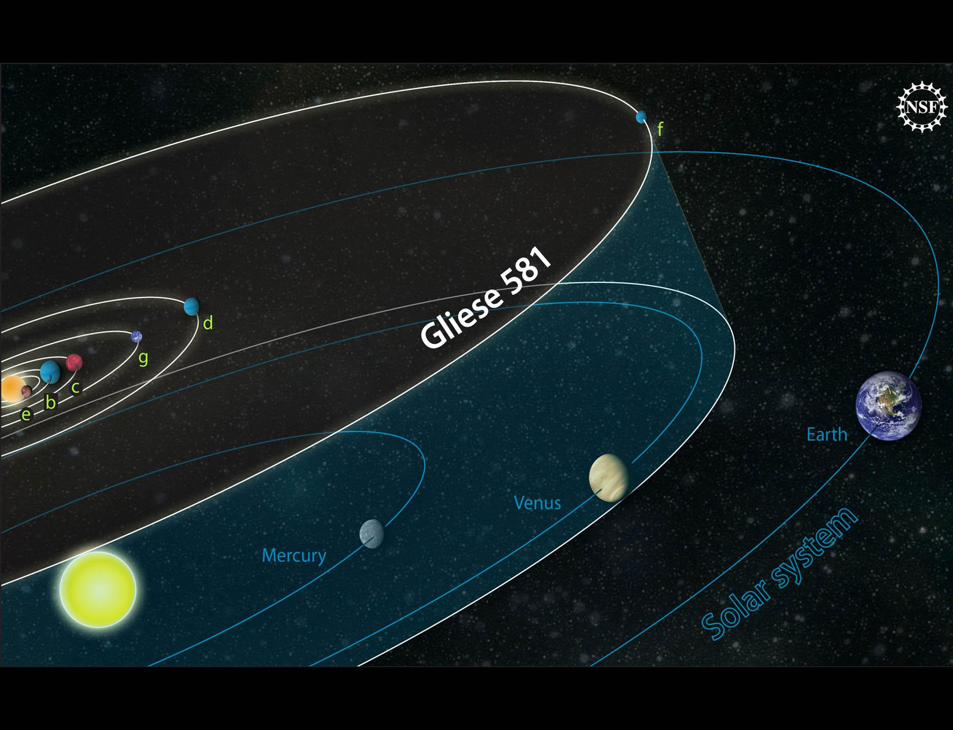 gliese 581g to earth comparison - photo #13