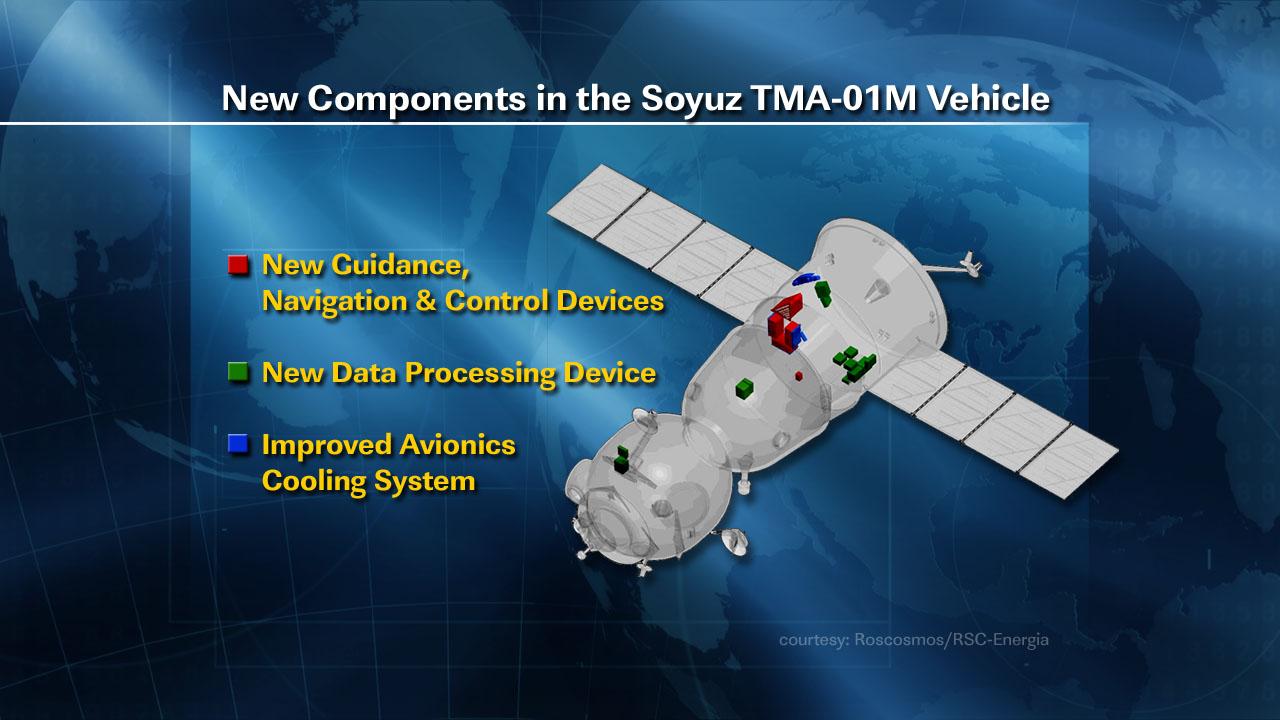 485546main_Soyuz_TMA01-M.jpg