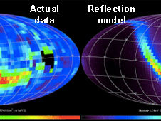 Comparison images of IBEX data to a reflection model.