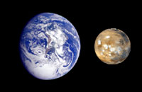 View of Earth and Mars