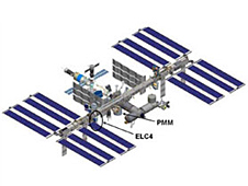 Illustration of the space station with the new parts highlighted