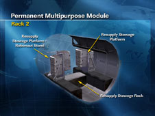 Permanent Multipurpose Module - Rack 2