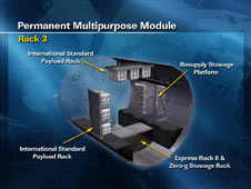 Permanent Multipurpose Module - Rack 3