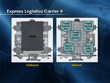 Express Logistics Carrier 4