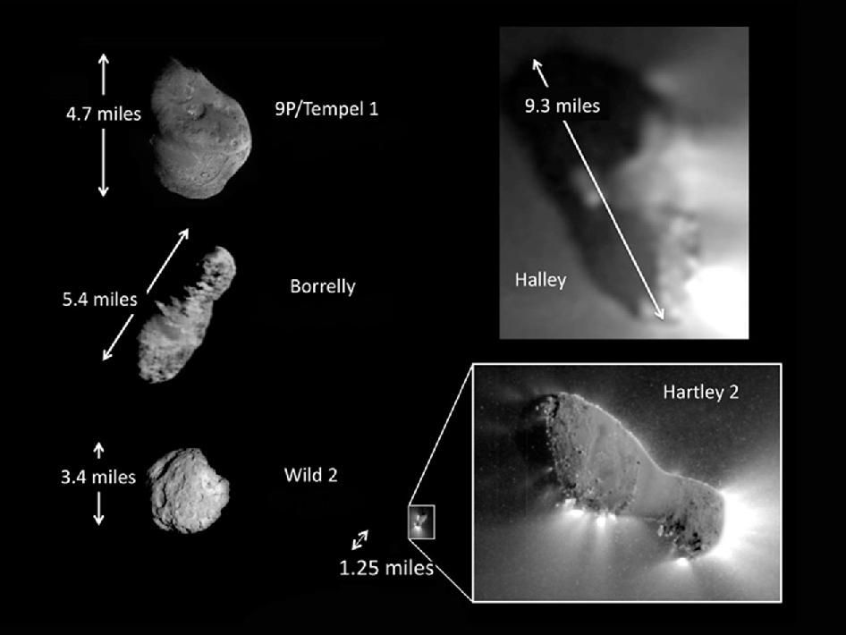 This montage shows the only five comets imaged up close with the EPOXI mission spacecraft.