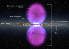 illustration of gamma-ray bubbles extent