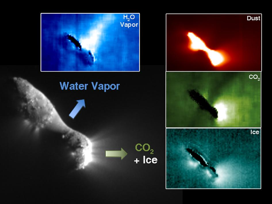 Infrared scans of comet Hartley 2 show distributions of carbon dioxide, dust, ice and water vapor
