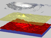 three-dimensional views of temperature, humidity and clouds in the atmosphere of Supertyphoon Pongsona
