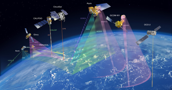 a fleet of Earth observing satellites known as the Afternoon Constellation, which together offer a more cohesive and detailed picture of the Earth's biosphere and climate