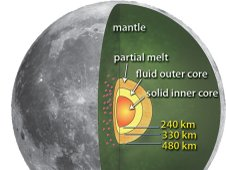 Artist concept of the lunar core