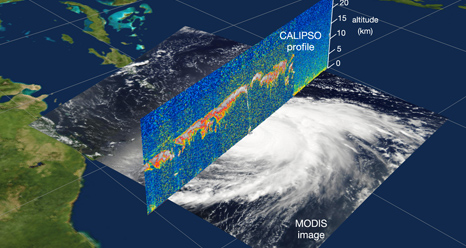 A vertical profile from CALIPSO is overlaid on an image from MODIS.