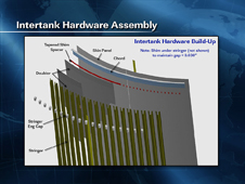 Intertank Hardware Assembly